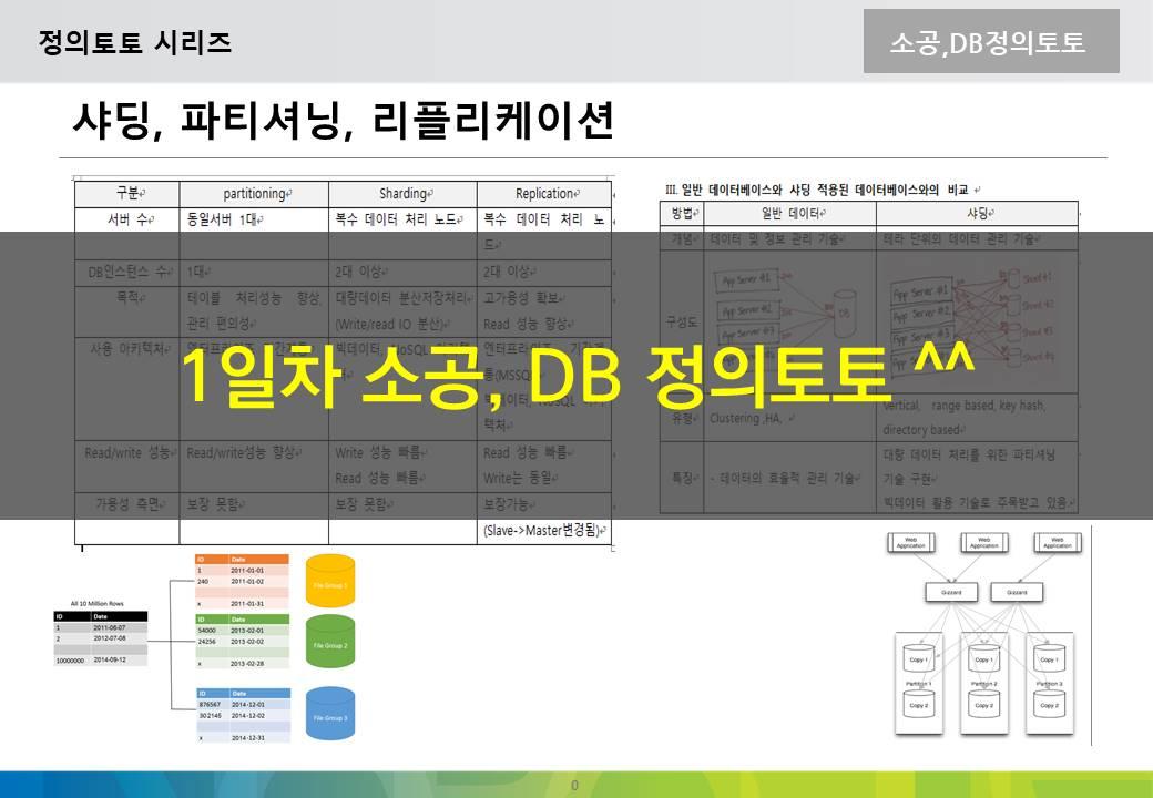 [118회 정의토토] 2018.04.24-1차